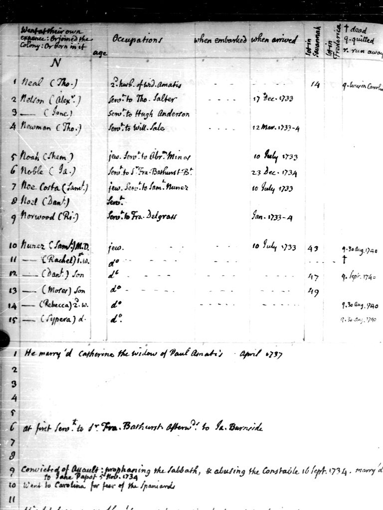 Page From Earl of Egmont List of Settlers from Microfilm